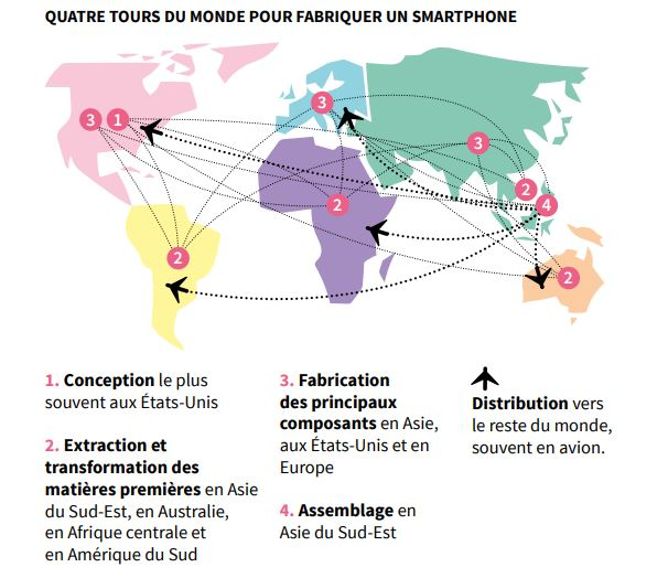 Impact environnemental du smartphone – 4 tours du monde (télécharger l'infographie de l'ADEME)