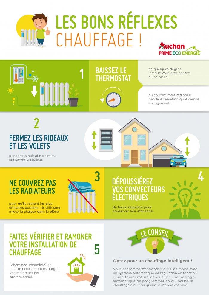 infographie-ecogestes